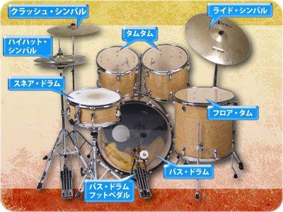 ドラムセット 画像
