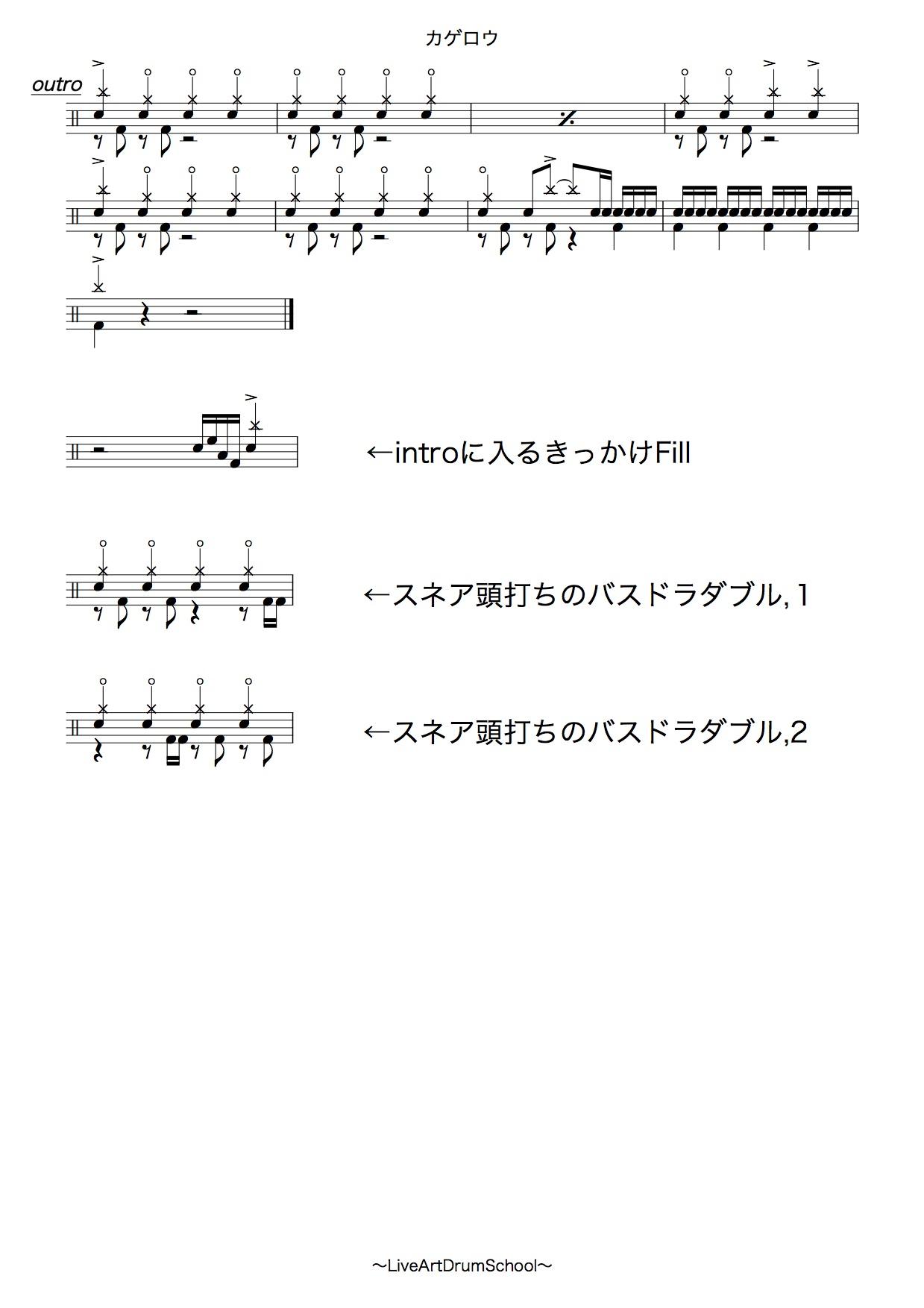 ONE OK ROCK カゲロウ(初心者ドラム譜面)4