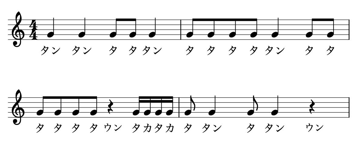 LiveArtギター教室 楽譜でリズム