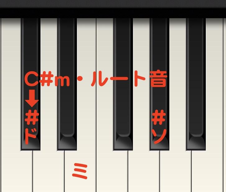 キーボード教室、C#mの弾き方
