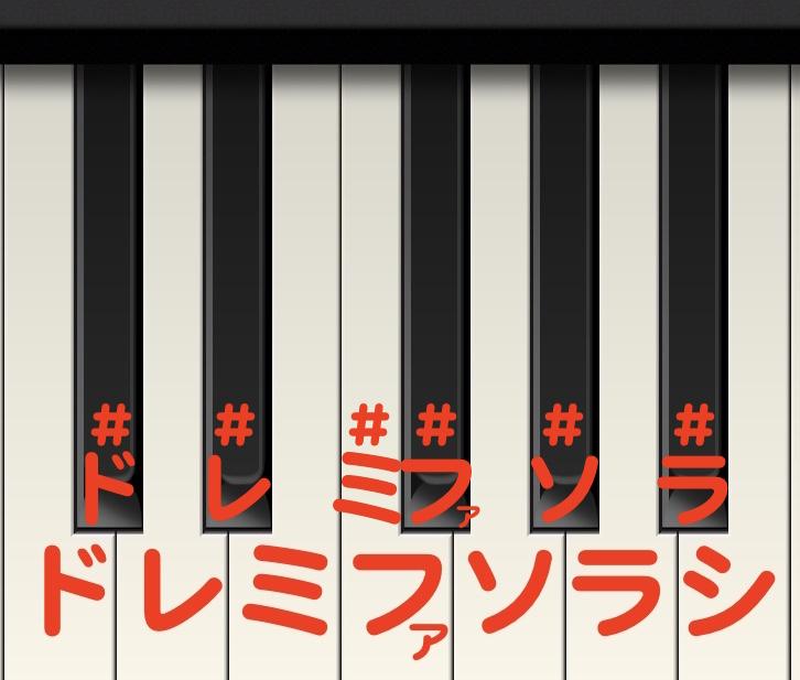 キーボード教室、#の弾き方