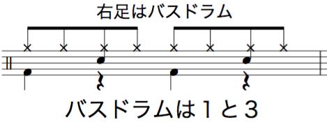 ドラム初心者,バスドラムの踏み方,ドラム楽譜