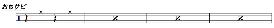 夜に駆ける,ドラム楽譜1
