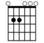 ギター初心者Emのダイヤグラム