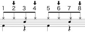 ドラム自宅練習方法,メトロノームの使い方