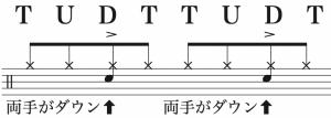 ドラムのストローク,応用2